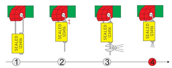 Jak zacházet s lankovou plombou